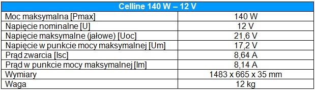 Tabela_Celline_140_poli
